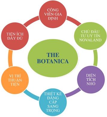 6 lý do mua căn hộ botanica