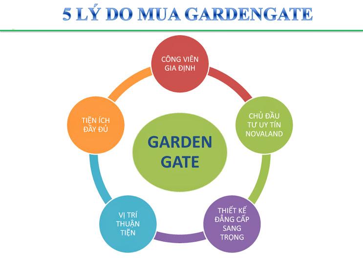5 lý do mua căn hộ gardengate