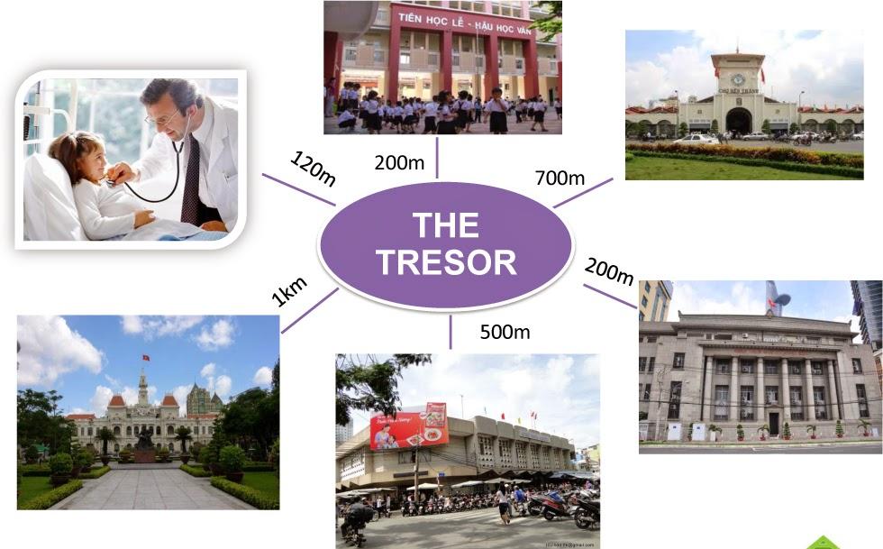tiện ích ngoại khu căn hộ the tresor