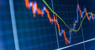 4 cổ phiếu tiềm năng khi giá dầu lao dốc  - Thumb16 1587833145 5265 1587833495 1200x0 310x165 - 4 cổ phiếu tiềm năng khi giá dầu lao dốc