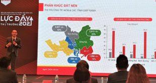 Vùng phụ cận TP HCM 'chiếm sóng' thị trường BĐS 2020  - photo1610002174021 16100021744441229885357 310x165 - Vùng phụ cận thành phố Hồ Chí Minh 'chiếm sóng' thị trường bất động sản 2020
